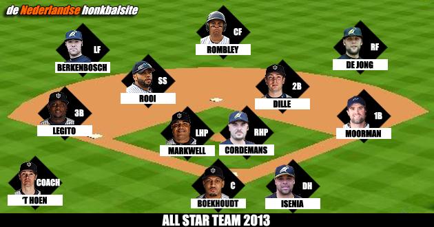 all_star_team_2013